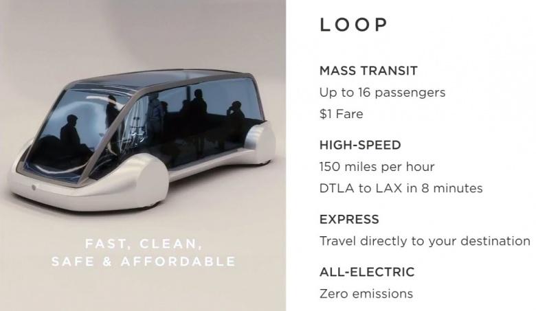Плата за поездку в тоннеле Илона Маска будет «копеечной» 1