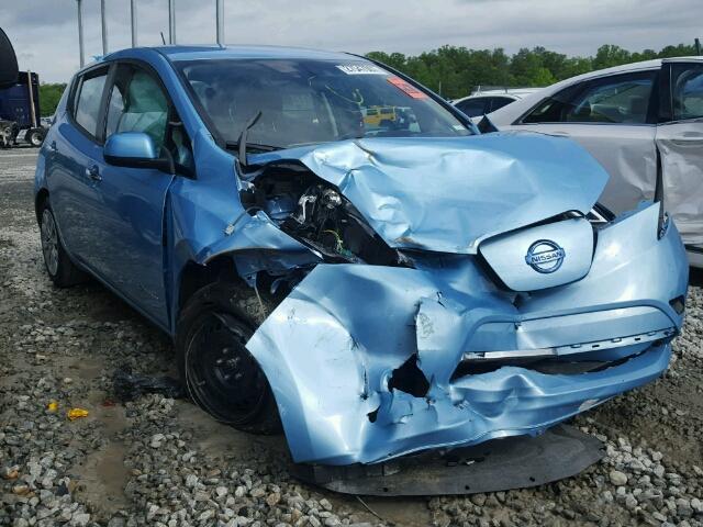 В чем опасность большого ажиотажа на электромобили в Украине 1