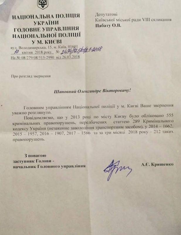 Сколько автомобилей угнали в Киеве 2