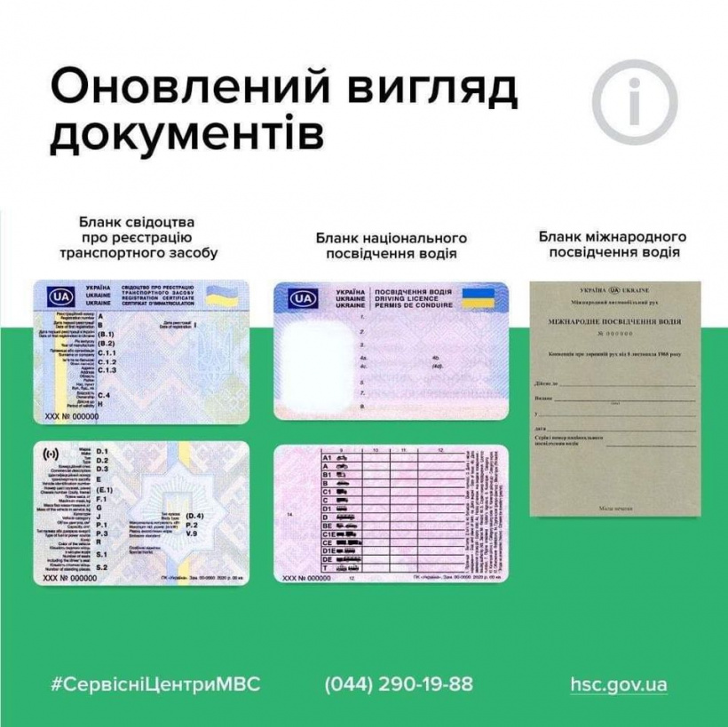 В Украине обновляют водительские права и техпаспорт: что делать со старыми 1