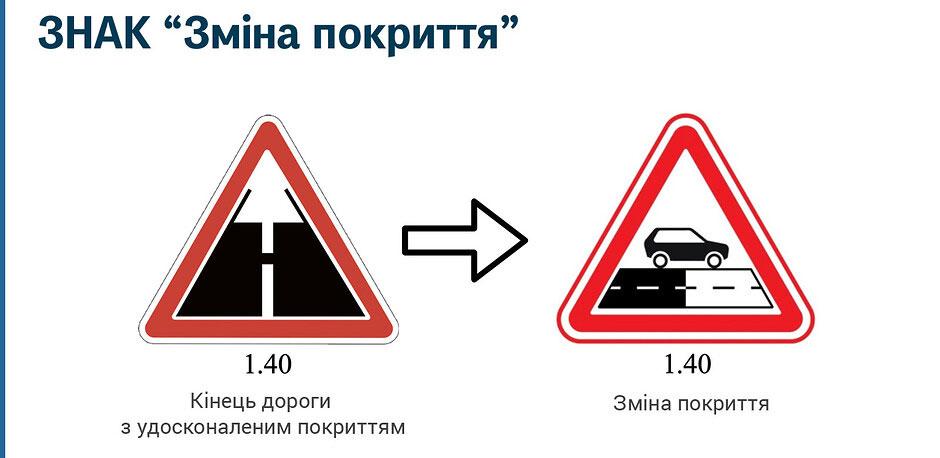 Изменения для автомобилистов: новые ПДД и дорожные знаки 1