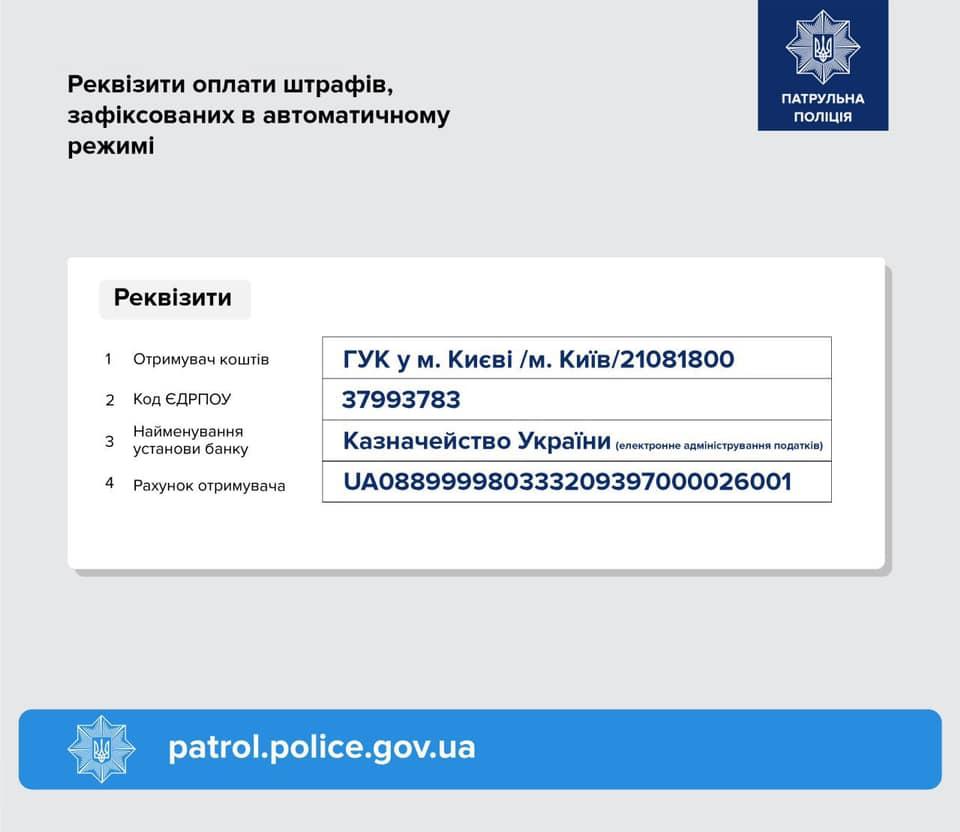 Штраф за нарушение ПДД можно оплатить через QR-код 1