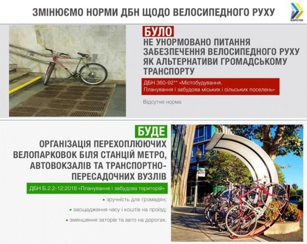Почему в Украине не развивается велосипедная инфраструктура 2