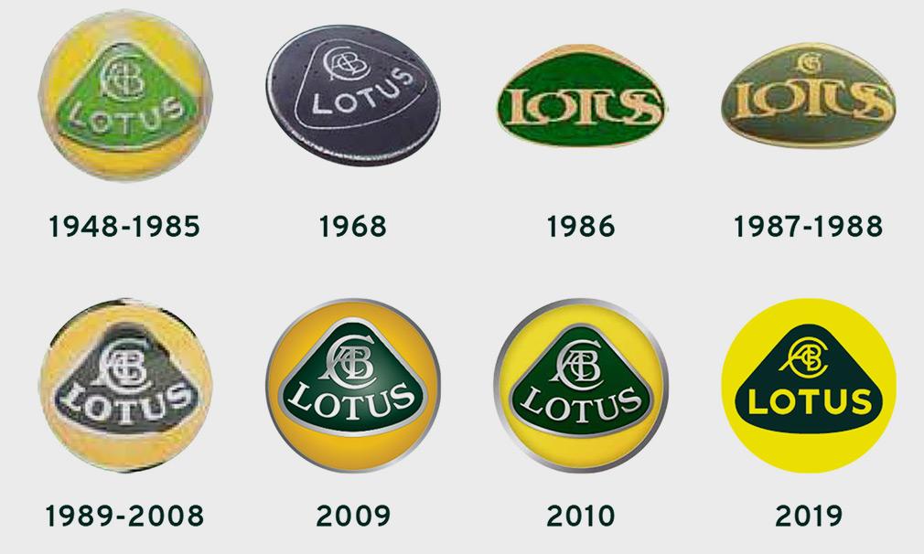 Компания Lotus «подрихтовала» логотип 1