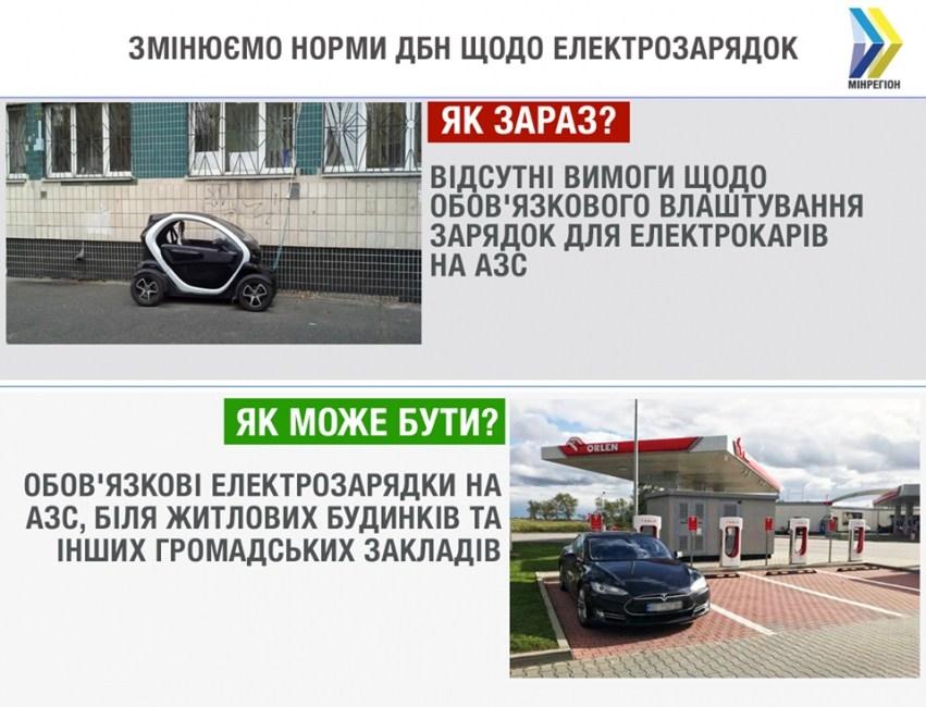 В Украине планируют устанавливать зарядные станции на всех АЗС 1