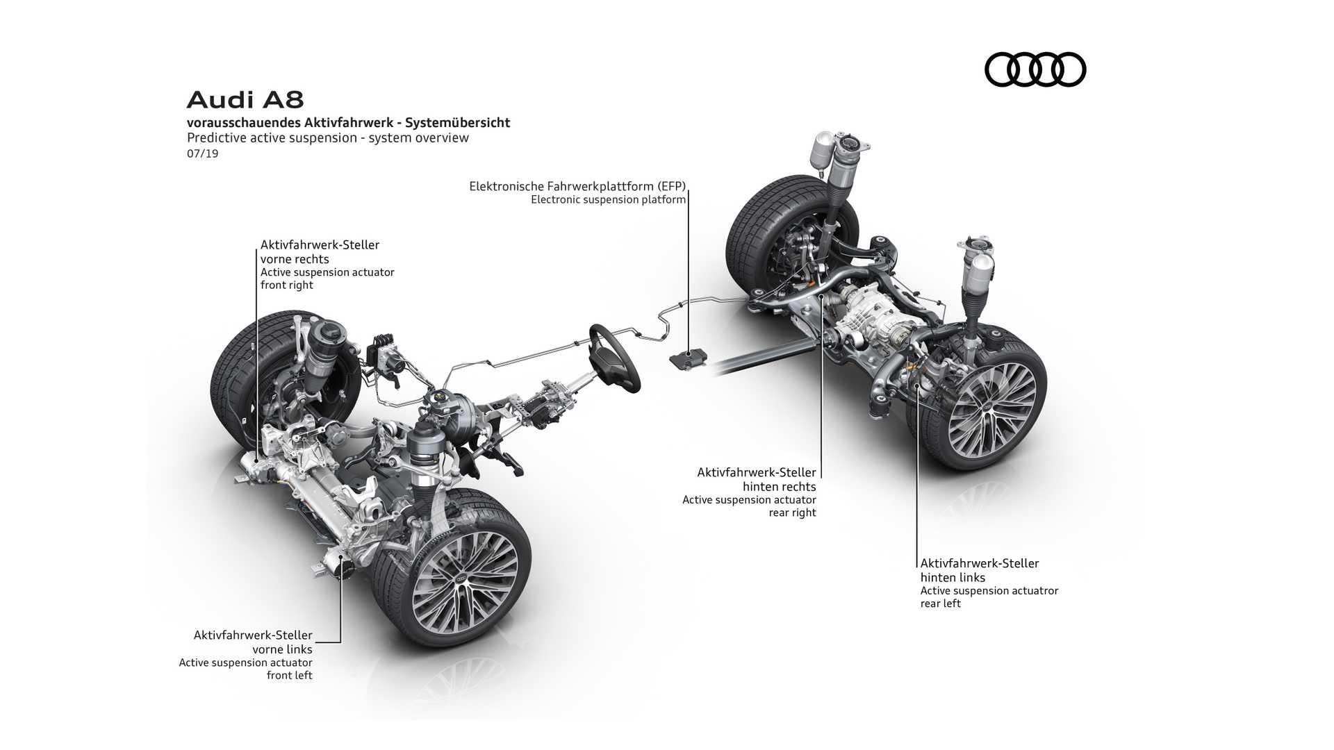 Audi оснастила A8 умной подвеской 2