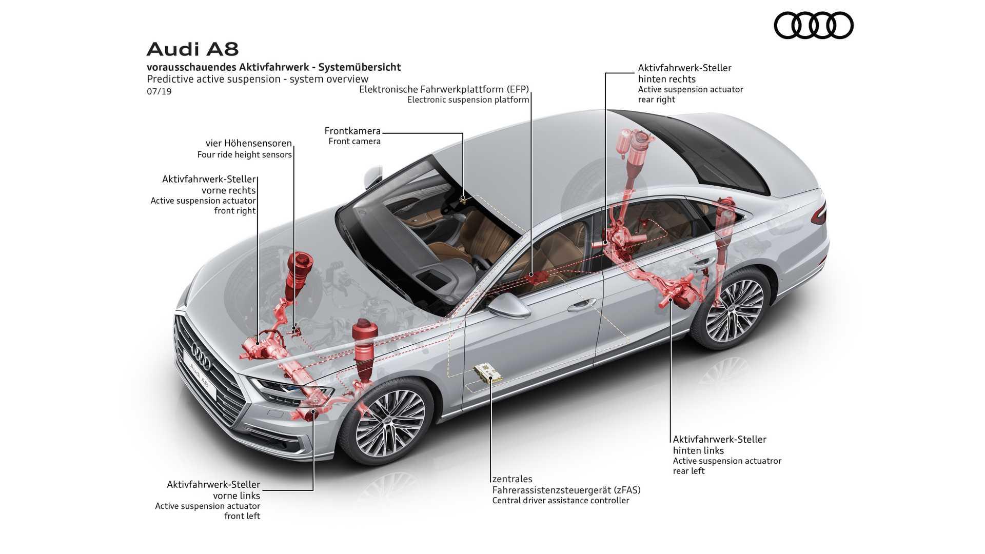 Audi оснастила A8 умной подвеской 3