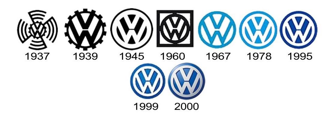 Бренд Volkswagen изменил свой логотип и стратегию 2