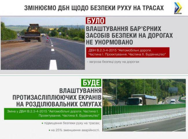 На украинских дорогах появятся противоослепляющие экраны 1