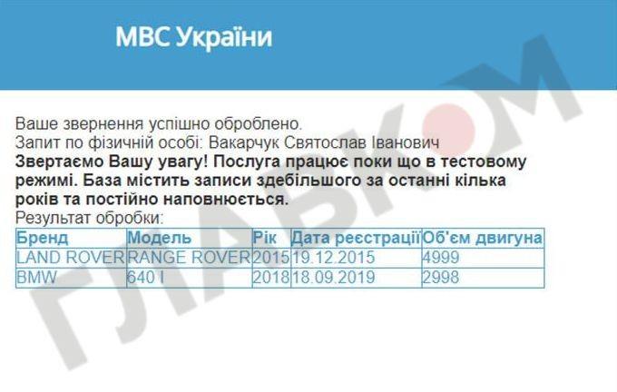 Святослав Вакарчук приобрел BMW за 2 миллиона гривен 1