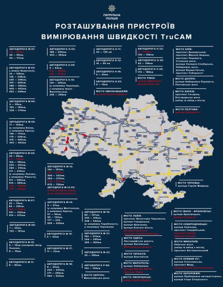 На украинских дорогах увеличилось количество приборов TruCAM 1