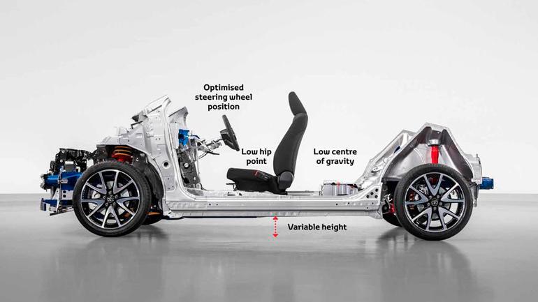Toyota создала новую платформу для компактных автомобилей 2