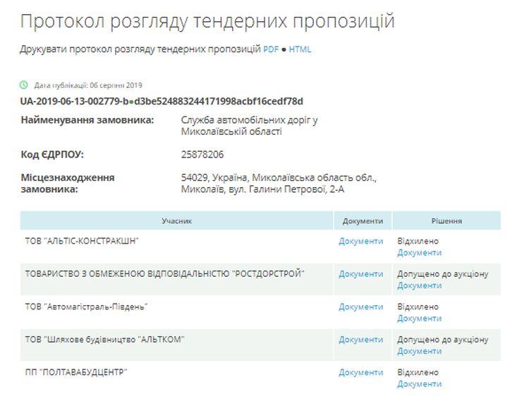 Клан Насирова вновь заблокировал миллиардный тендер на ремонт худшей трассы страны 1