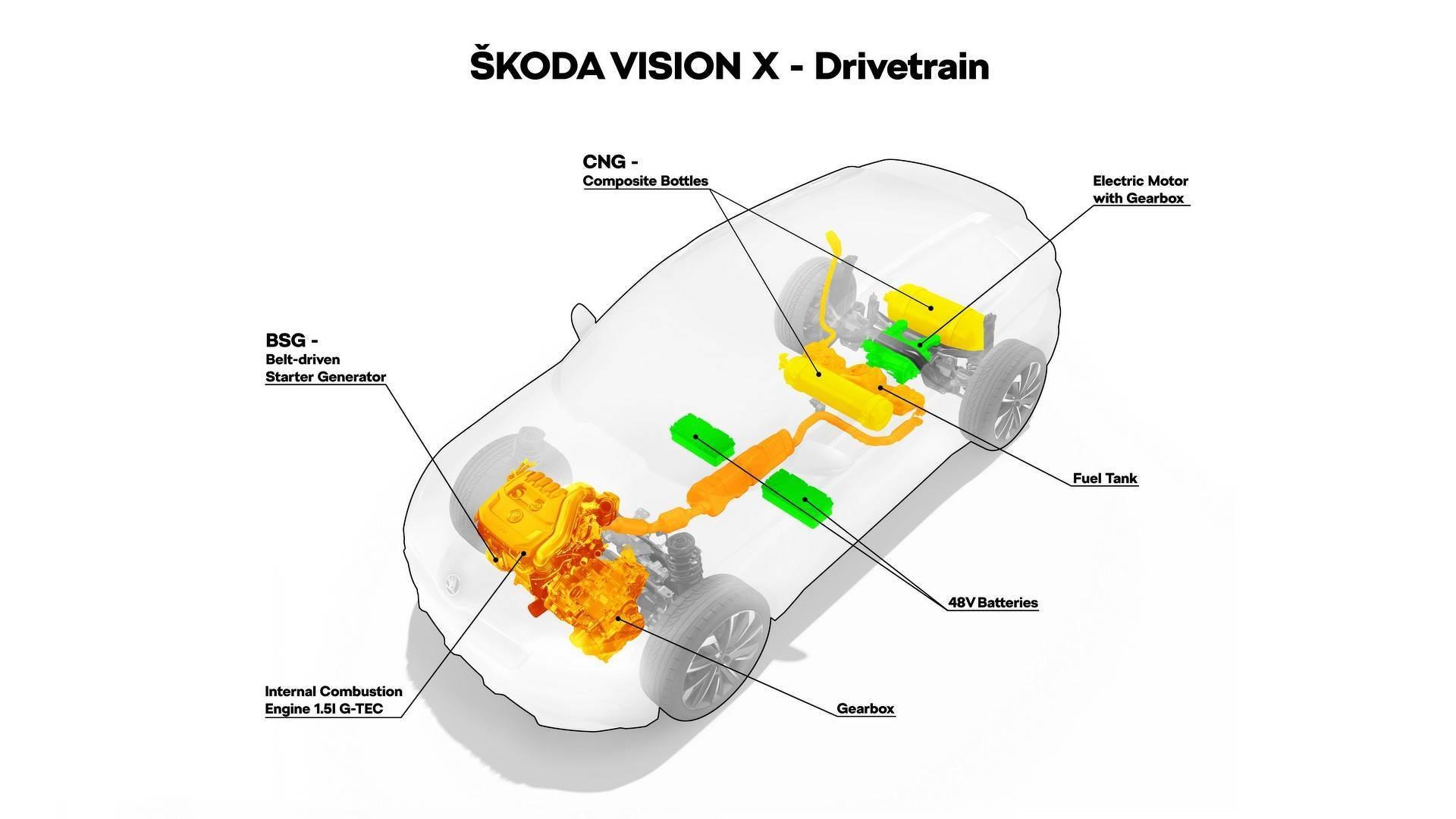 Skoda представит кроссоверы с тремя типами привода 1