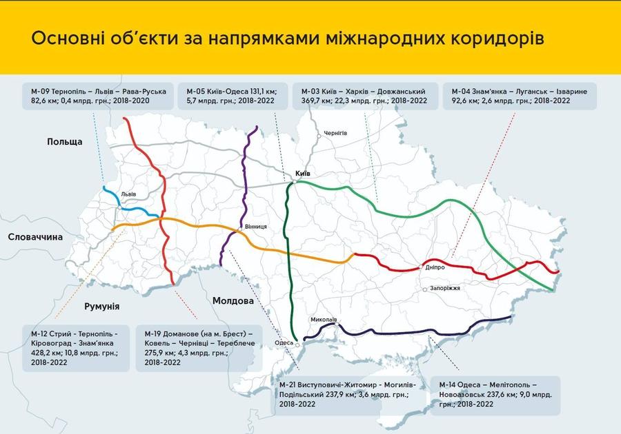 Правительство утвердило программу развития дорог на ближайшие 4 года 1