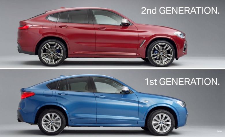 BMW пришлось объяснять автолюбителям, чем отличаются кроссоверы X4 разных поколений 1