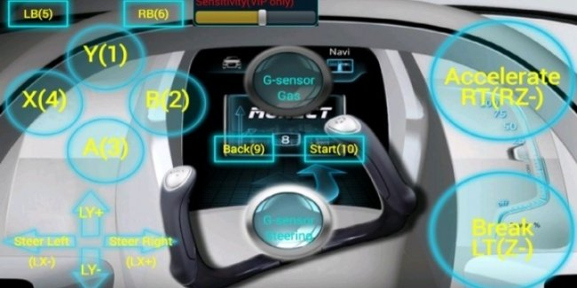 Ford запатентовал технологию рулевого управления на основе смартфонов 1