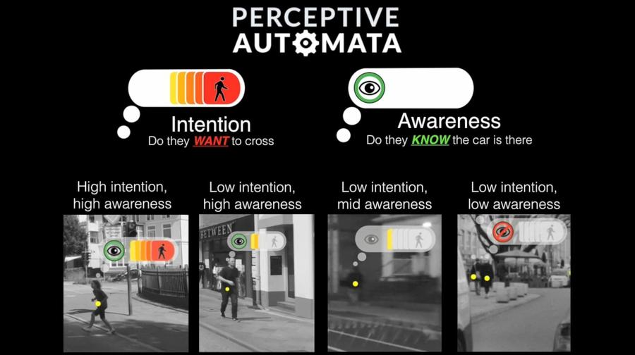Автономные автомобили Hyundai наделят «человеческой» интуицией 1