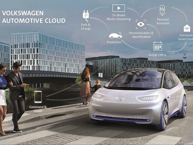 Для чего Volkswagen и Microsoft заключили партнерство 1