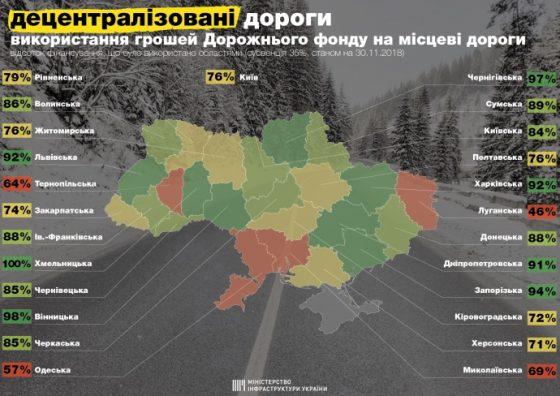 Где в Украине «затянули» с ремонтом дорог 1