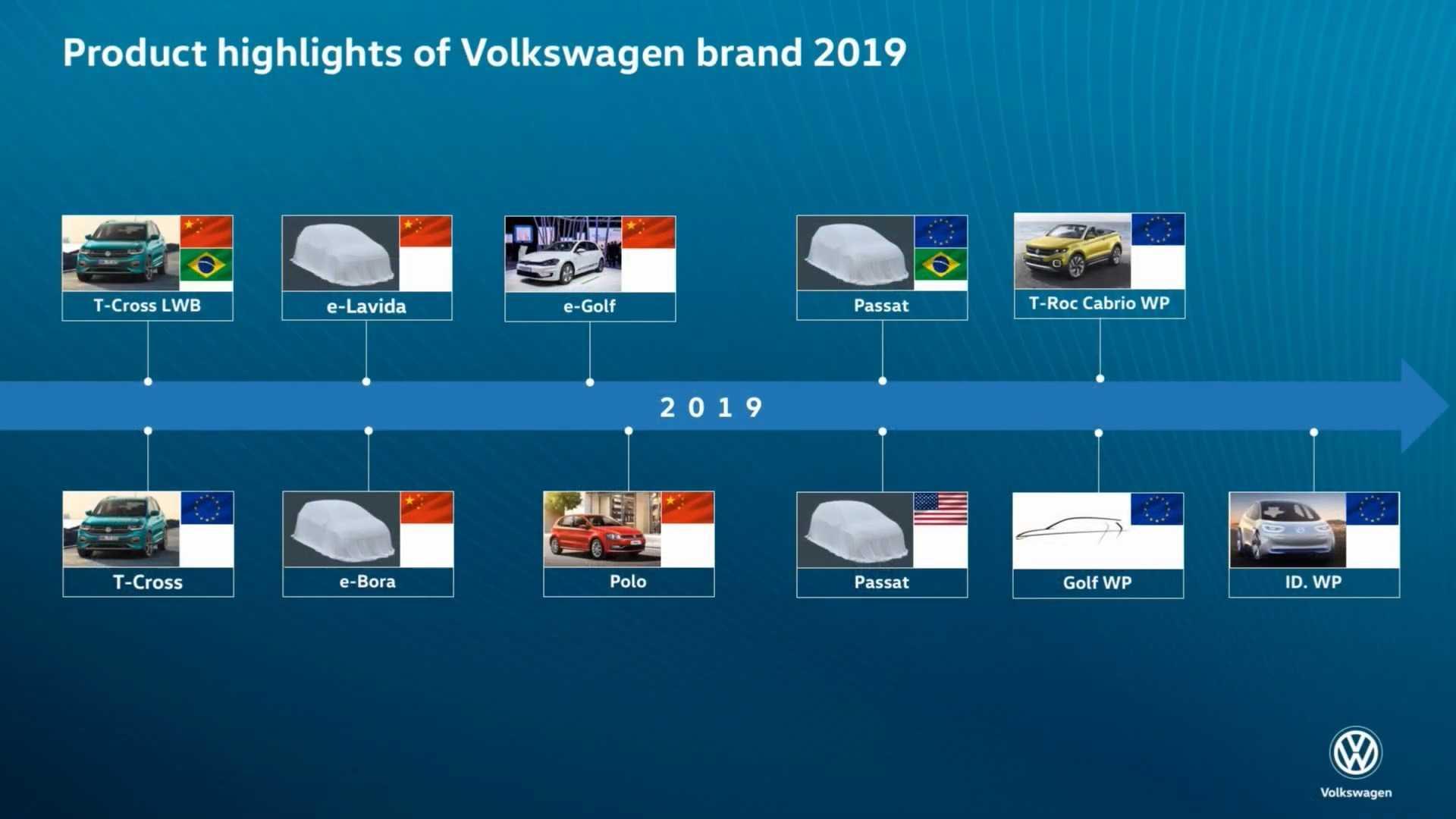 Volkswagen показал тизер нового Golf 1