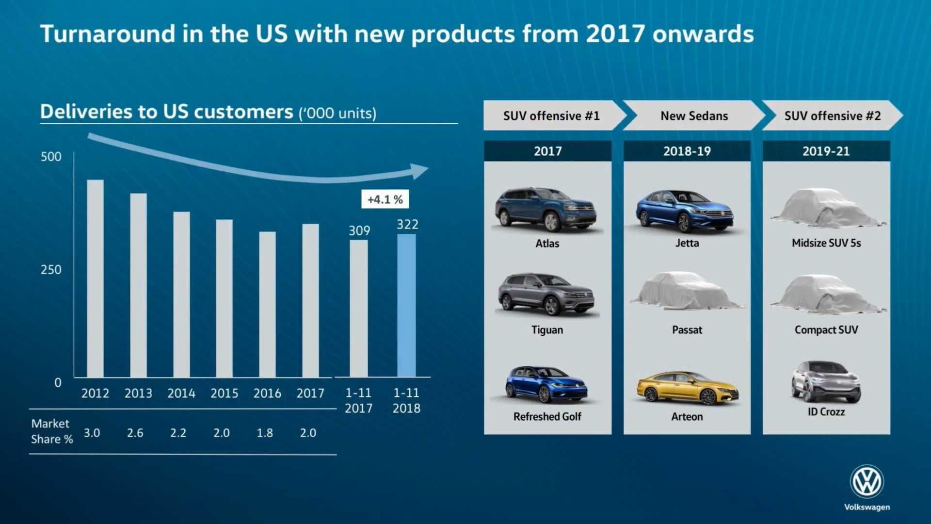 Volkswagen показал тизер нового Golf 2