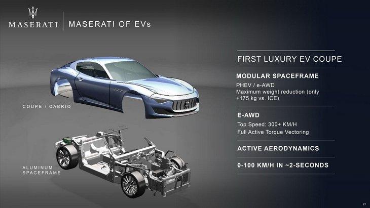 Maserati выпустит абсолютно новую модель суперкара Alfieri уже в 2020 году 1