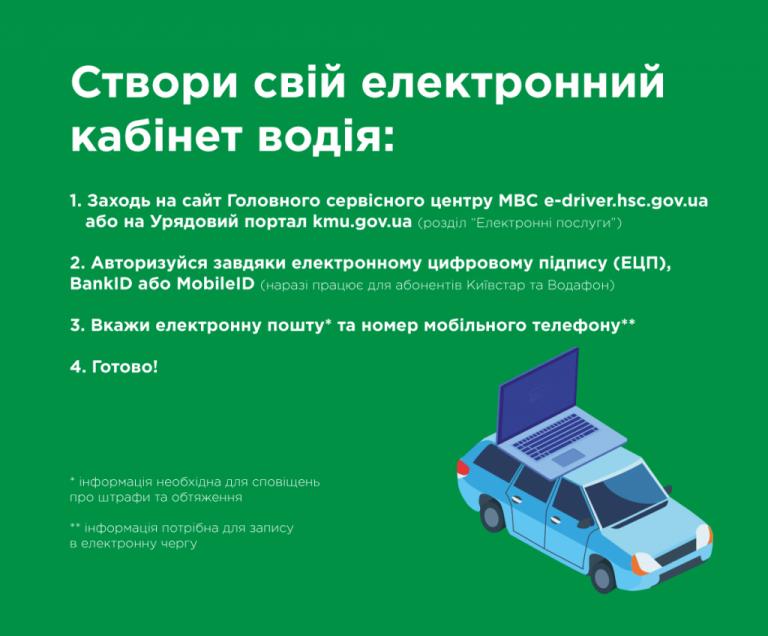 В МВД назвали преимущества электронного кабинета для водителей 1