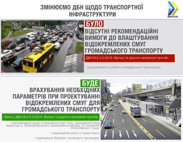 В Украине хотят проектировать полосы для общественного транспорта по опыту Европы 1