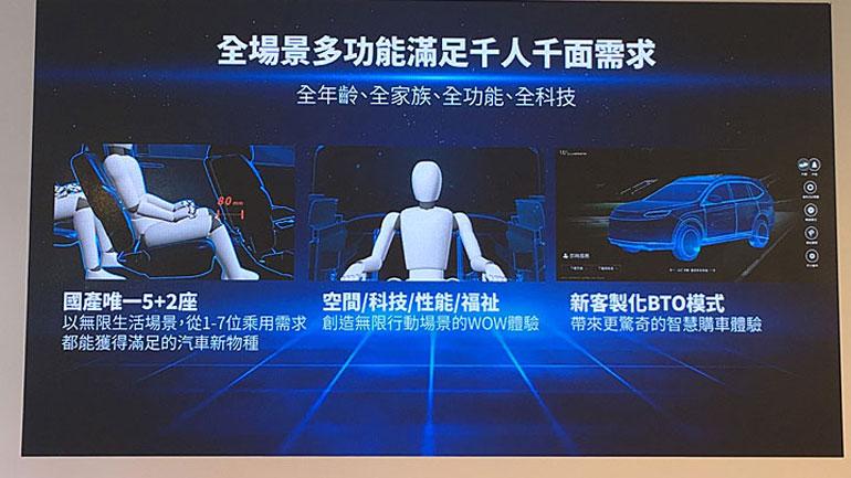 Тайваньская марка Luxgen показала новый кроссовер URX 1
