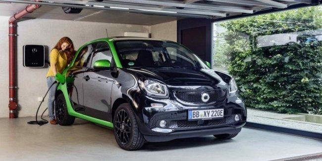 Продажи электромобилей в Европе выросли на треть за год 1