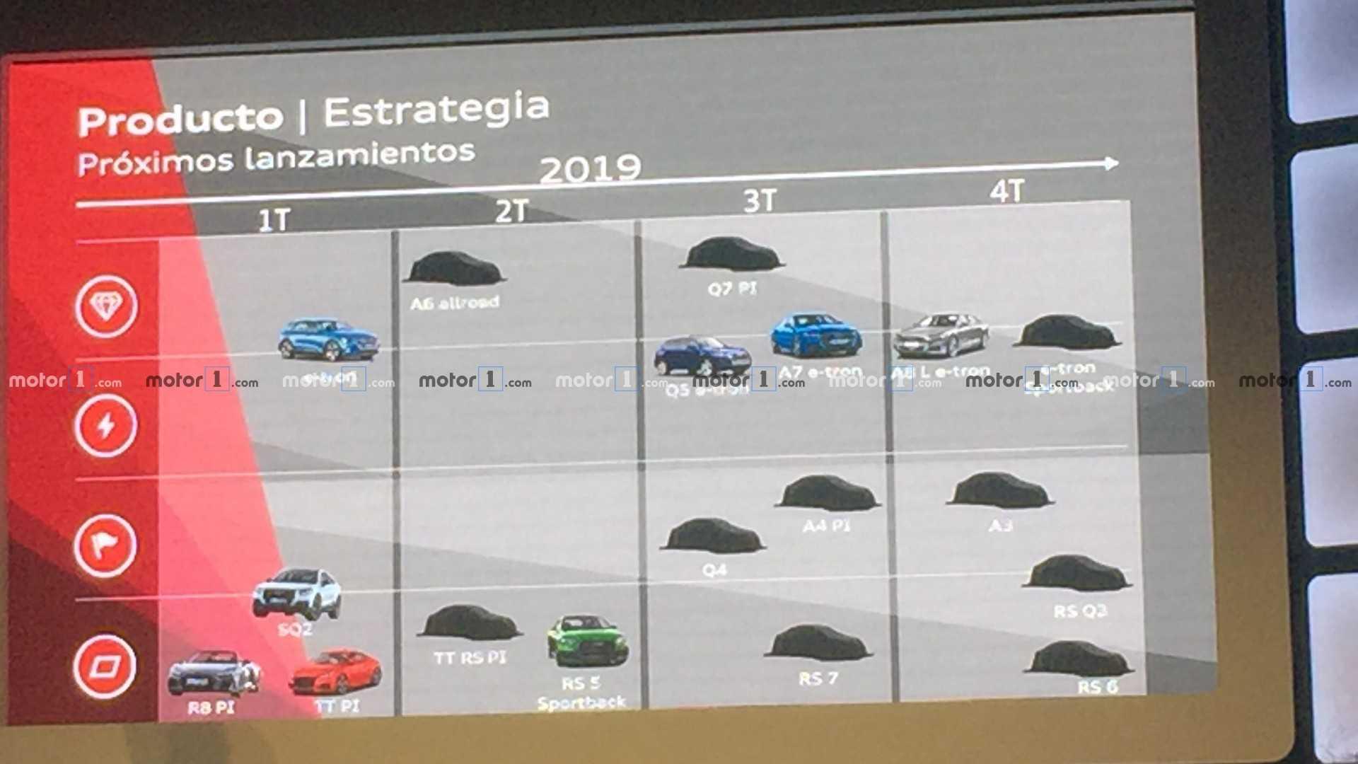 Раскрыты планы Audi по обновлению модельного ряда 1