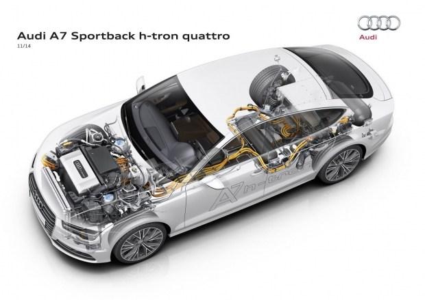 Audi активно займется разработкой технологий FCEV 1
