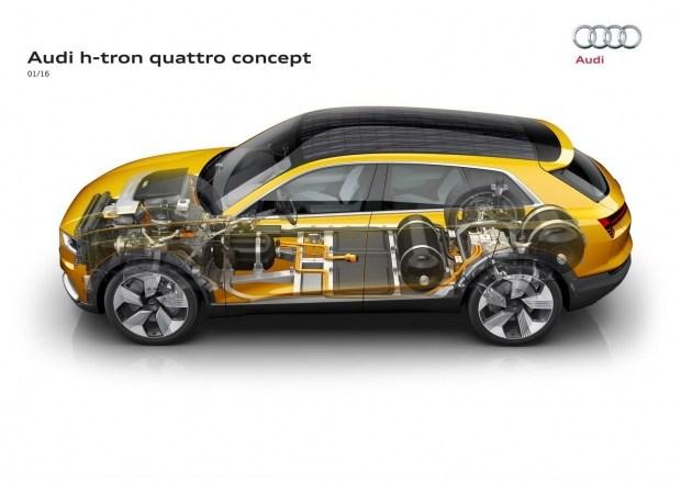Audi активно займется разработкой технологий FCEV 2