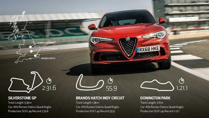 Alfa Romeo Stelvio Quadrifoglio установила рекорд круга на трех трассах 1