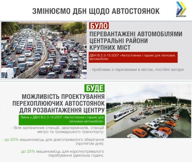 В Украине с 1 июля начнут обустраивать перехватывающие парковки 1