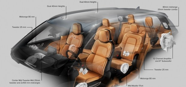 Lincoln Aviator получит аудиосистему с 28 динамиками 1