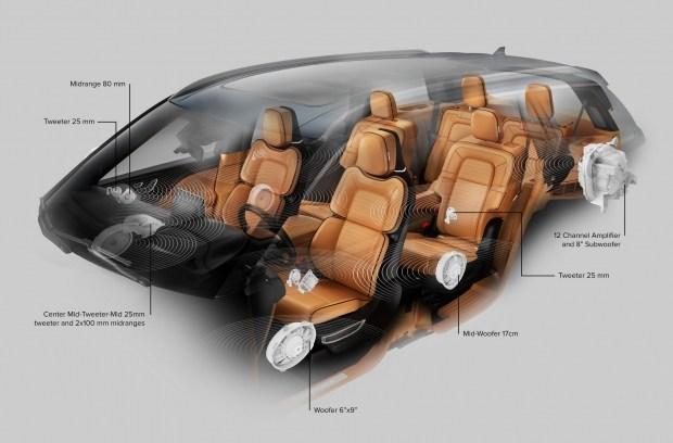 Lincoln Aviator получит аудиосистему с 28 динамиками 2