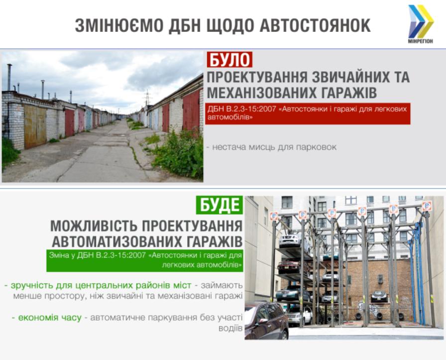 В Украине разрешили автоматизированные парковки 1
