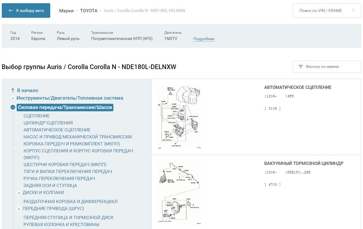 Самостоятельный подбор автозапчастей в интернете — AvtoBlog.ua