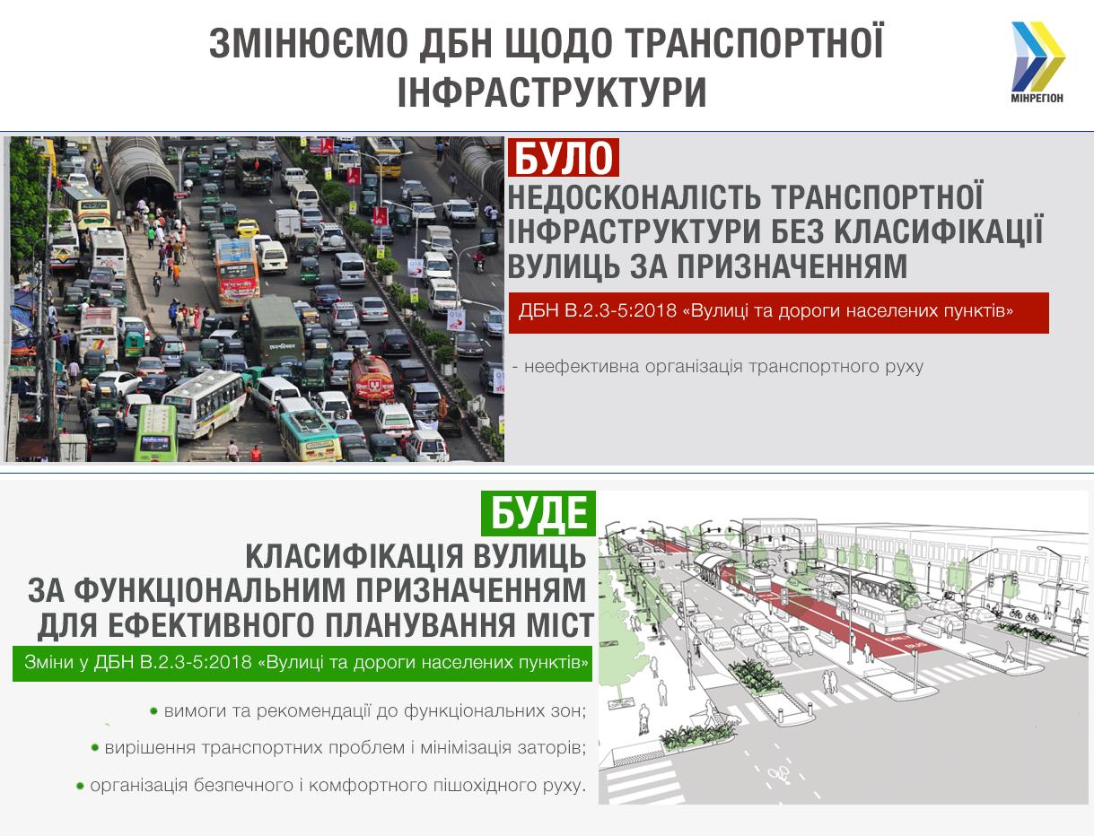 В Украине хотят ввести «европейскую» классификацию улиц 1