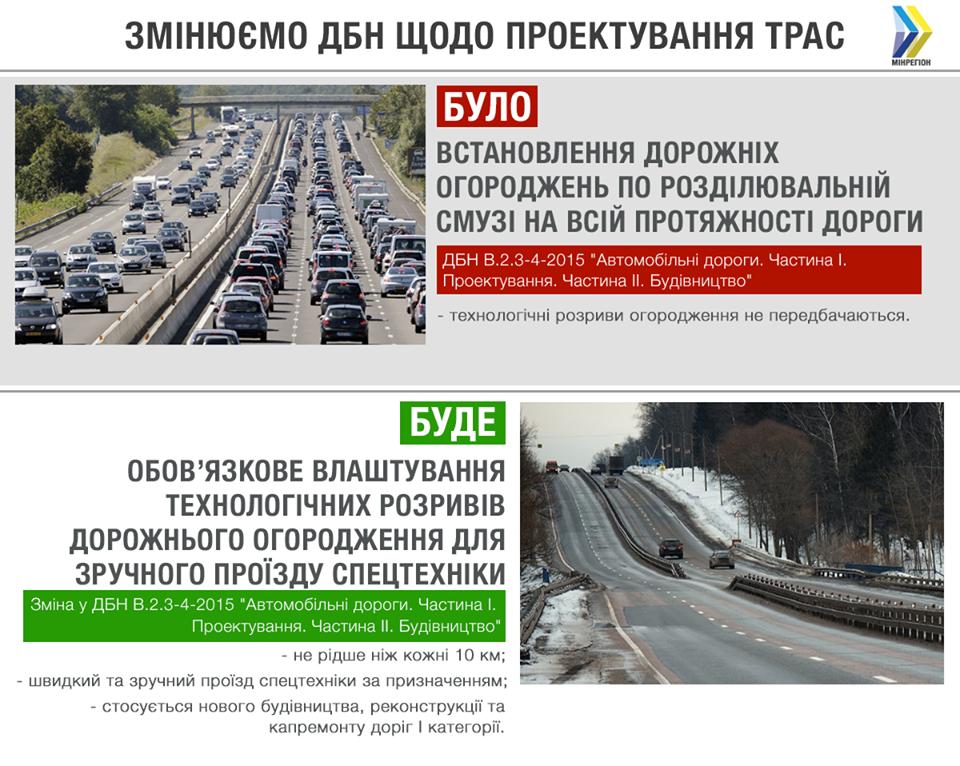 Разрывы разделительных ограждений на украинских дорогах станут обязательными 1