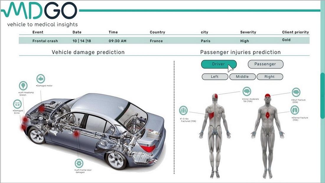 Автомобили Hyundai научат определять степень тяжести травм при ДТП 1