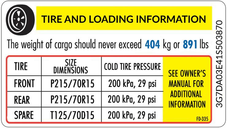 Почему летом водителю жизненно важно контролировать давление в шинах 2