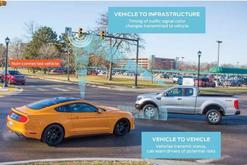 Ford научил автомобили «общаться» с гаджетами пешеходов 1