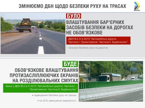 Дороги Украины будут оснащаться противоослепляющими экранами 1