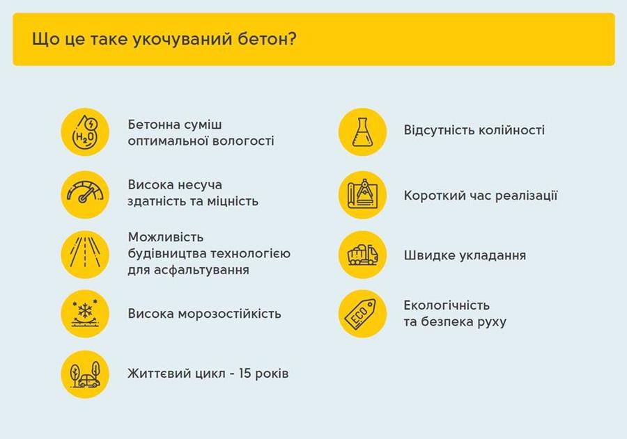 «Укравтодор» нашел способ отремонтировать территориальные дороги за три года 2