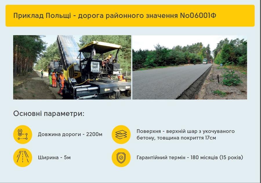 «Укравтодор» нашел способ отремонтировать территориальные дороги за три года 3