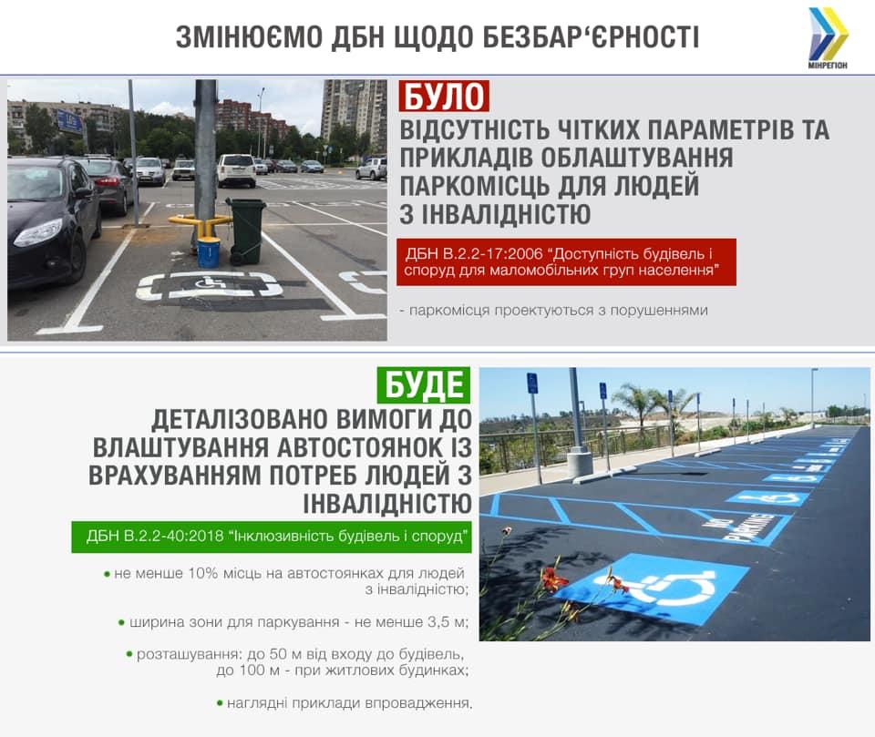 В ГСН появились требования к парковкам для людей с инвалидностью 1