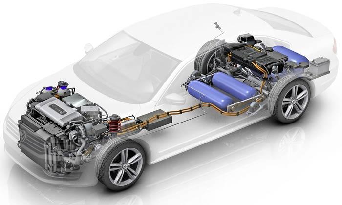 Какое будущее у автомобилей на водороде 1